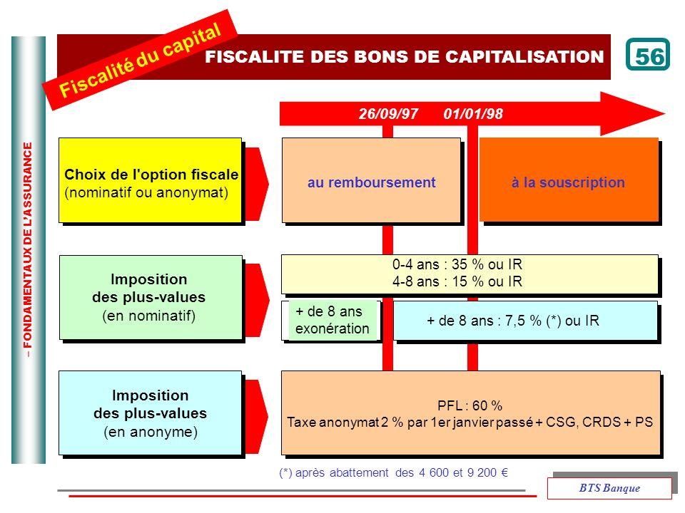 – FONDAMENTAUX DE LASSURANCE 56 Choix de l'option fiscale (nominatif ou anonymat) Imposition des plus-values (en nominatif) Imposition des plus-values