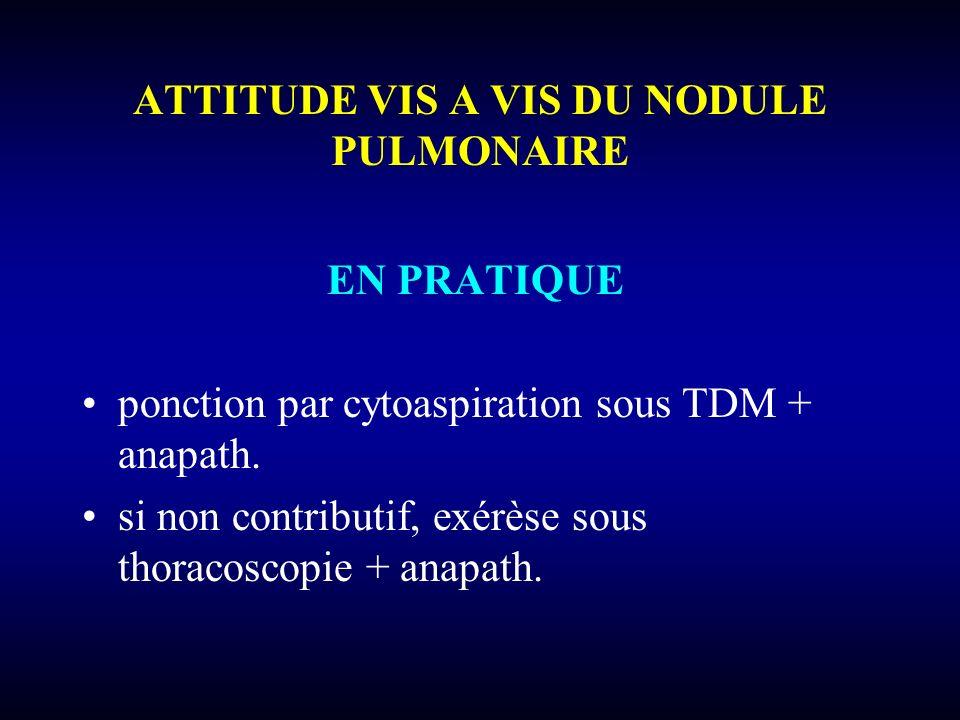 ATTITUDE VIS A VIS DU NODULE PULMONAIRE EN PRATIQUE ponction par cytoaspiration sous TDM + anapath. si non contributif, exérèse sous thoracoscopie + a