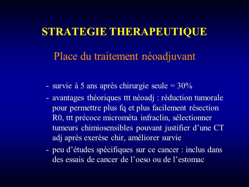 STRATEGIE THERAPEUTIQUE Place du traitement néoadjuvant -survie à 5 ans après chirurgie seule = 30% -avantages théoriques ttt néoadj : réduction tumor