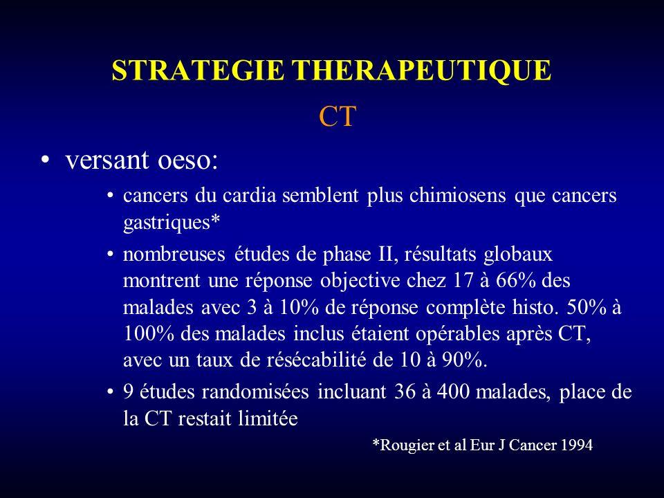 STRATEGIE THERAPEUTIQUE CT versant oeso: cancers du cardia semblent plus chimiosens que cancers gastriques* nombreuses études de phase II, résultats g