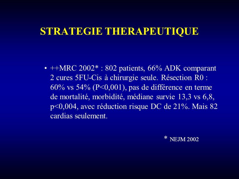 STRATEGIE THERAPEUTIQUE ++MRC 2002* : 802 patients, 66% ADK comparant 2 cures 5FU-Cis à chirurgie seule. Résection R0 : 60% vs 54% (P<0,001), pas de d
