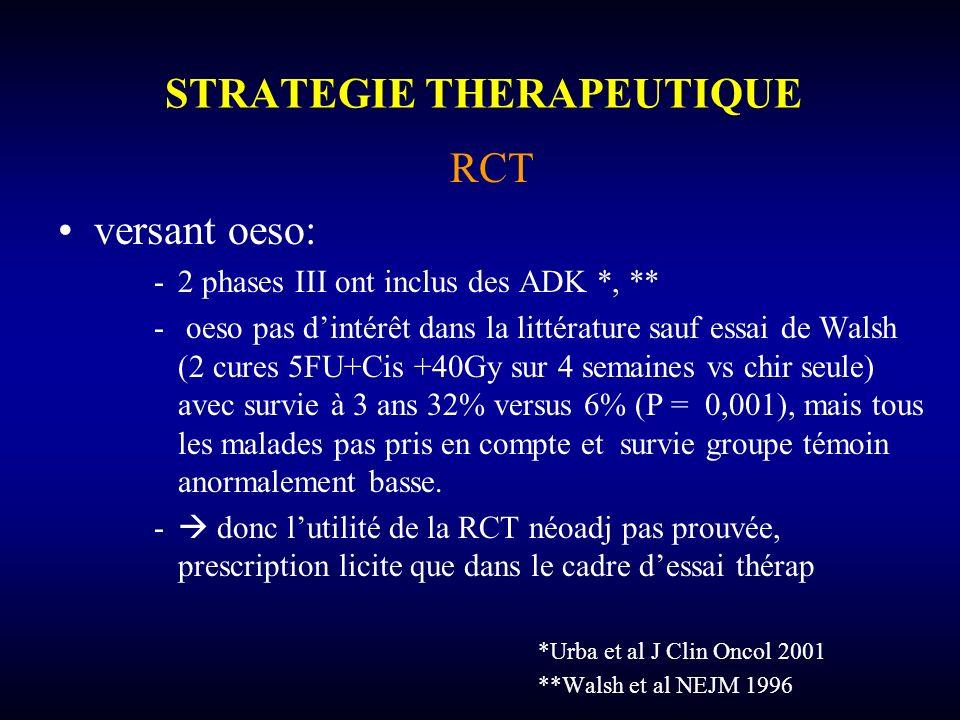 STRATEGIE THERAPEUTIQUE RCT versant oeso: -2 phases III ont inclus des ADK *, ** - oeso pas dintérêt dans la littérature sauf essai de Walsh (2 cures