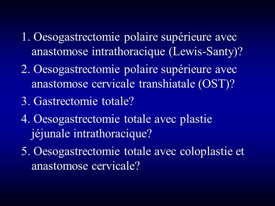 1. Oesogastrectomie polaire supérieure avec anastomose intrathoracique (Lewis-Santy)? 2. Oesogastrectomie polaire supérieure avec anastomose cervicale