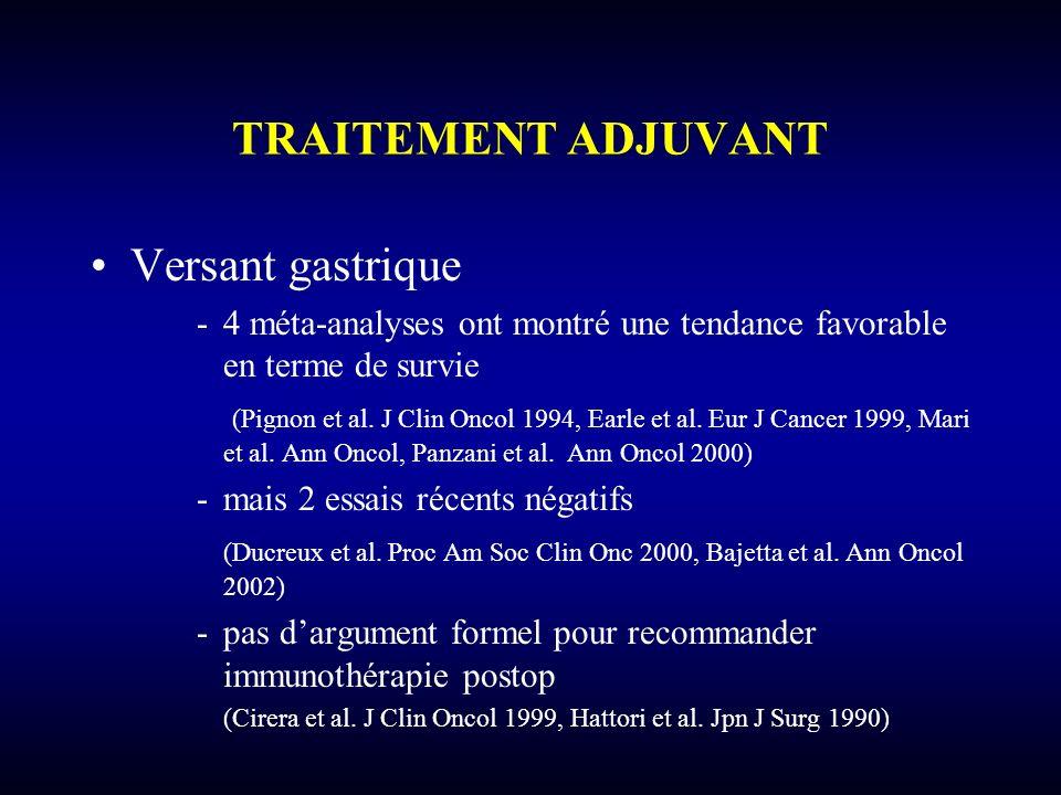 TRAITEMENT ADJUVANT Versant gastrique -4 méta-analyses ont montré une tendance favorable en terme de survie (Pignon et al. J Clin Oncol 1994, Earle et