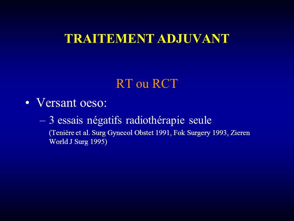 TRAITEMENT ADJUVANT RT ou RCT Versant oeso: –3 essais négatifs radiothérapie seule (Tenière et al. Surg Gynecol Obstet 1991, Fok Surgery 1993, Zieren