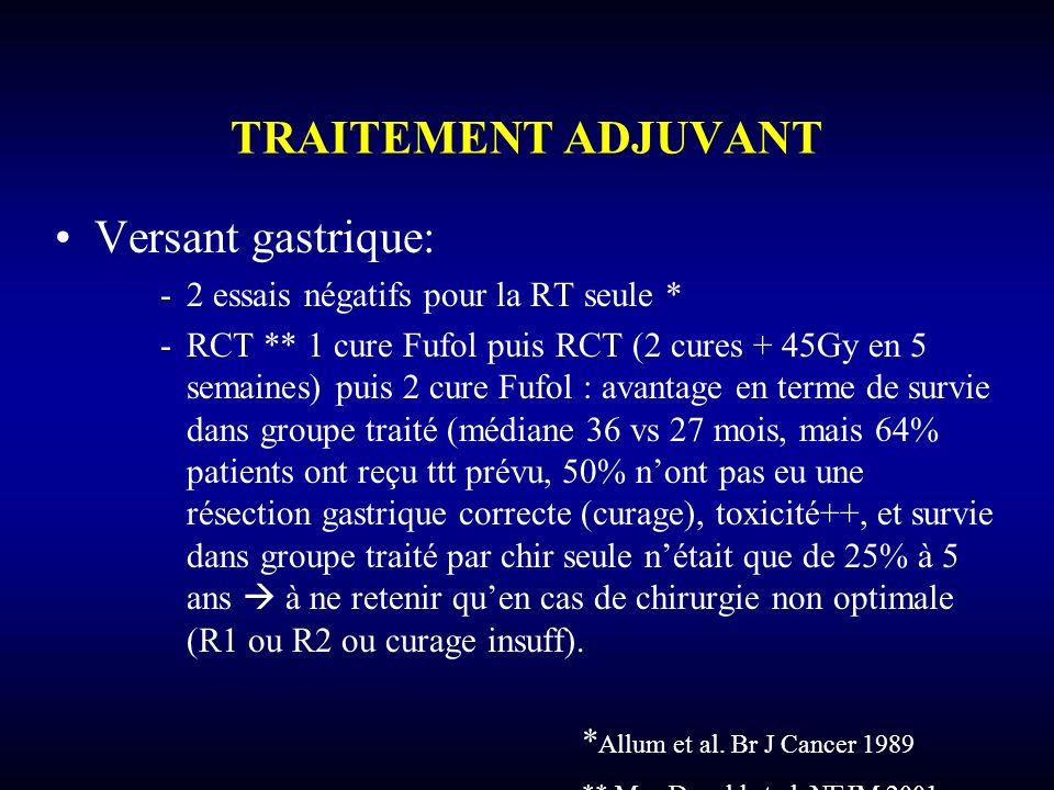 TRAITEMENT ADJUVANT Versant gastrique: -2 essais négatifs pour la RT seule * -RCT ** 1 cure Fufol puis RCT (2 cures + 45Gy en 5 semaines) puis 2 cure