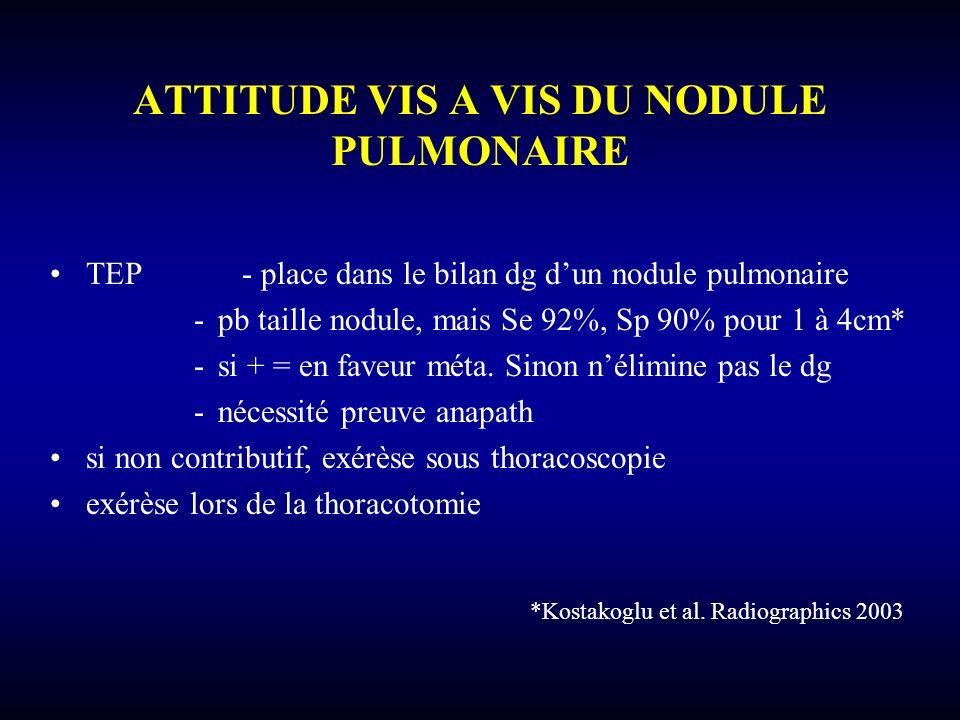 ATTITUDE VIS A VIS DU NODULE PULMONAIRE TEP- place dans le bilan dg dun nodule pulmonaire -pb taille nodule, mais Se 92%, Sp 90% pour 1 à 4cm* -si + =