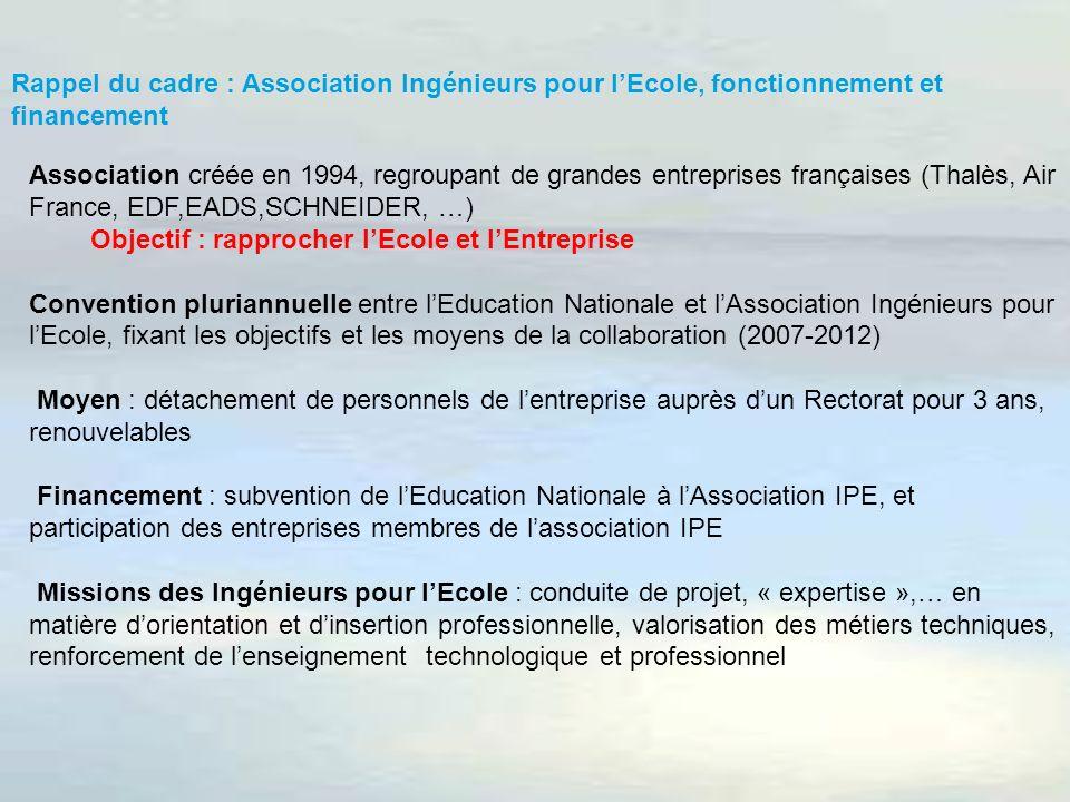 Rappel du cadre : Association Ingénieurs pour lEcole, fonctionnement et financement Association créée en 1994, regroupant de grandes entreprises franç