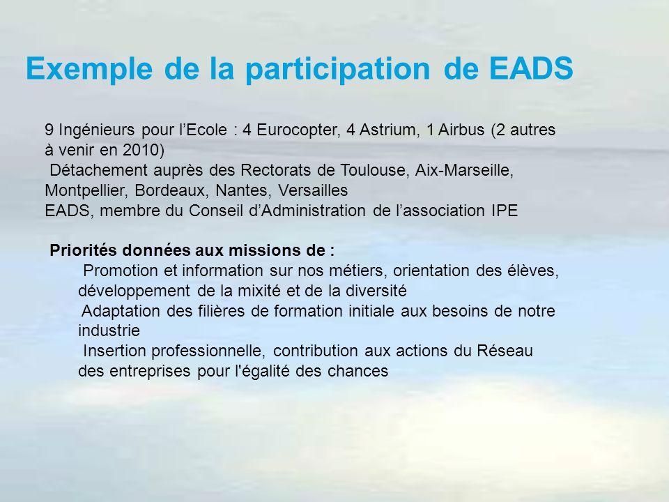 Exemple de la participation de EADS 9 Ingénieurs pour lEcole : 4 Eurocopter, 4 Astrium, 1 Airbus (2 autres à venir en 2010) Détachement auprès des Rec
