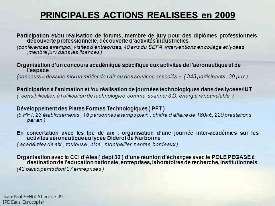 PRINCIPALES ACTIONS REALISEES en 2009 Participation et/ou réalisation de forums, membre de jury pour des diplômes professionnels, découverte professio