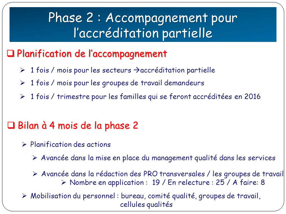 Planification de laccompagnement Planification de laccompagnement 1 fois / mois pour les secteurs accréditation partielle 1 fois / mois pour les group