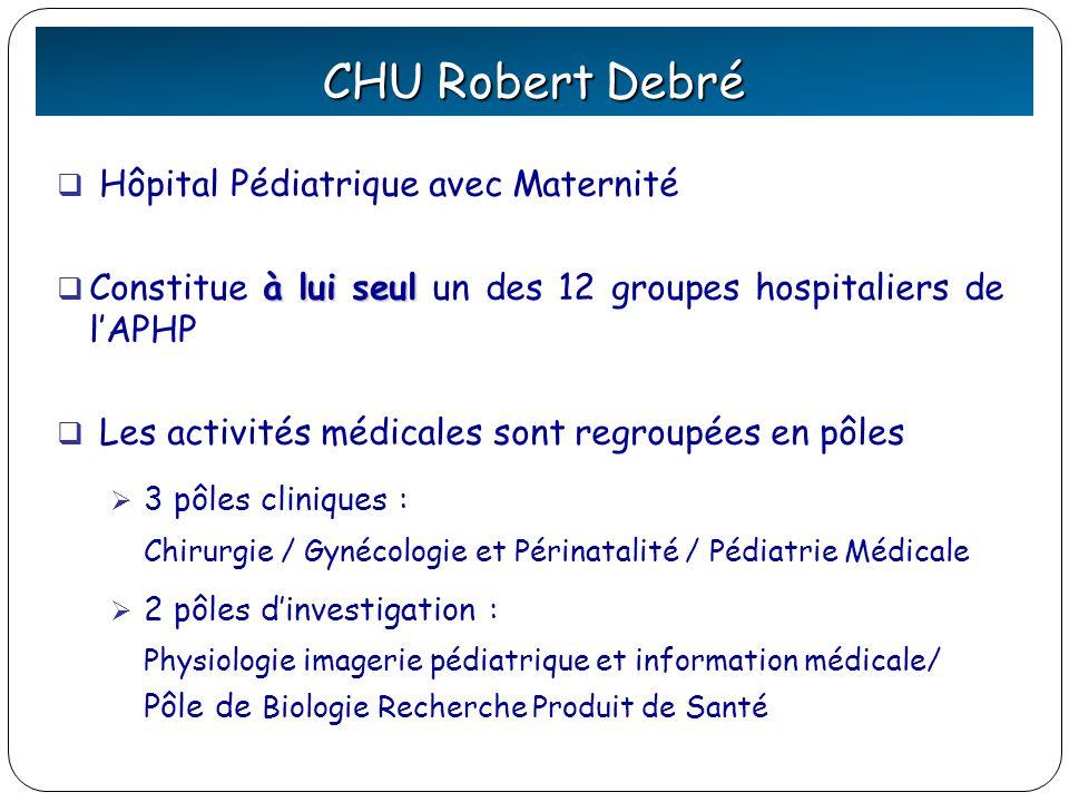 CHU Robert Debré Hôpital Pédiatrique avec Maternité à lui seul Constitue à lui seul un des 12 groupes hospitaliers de lAPHP Les activités médicales so