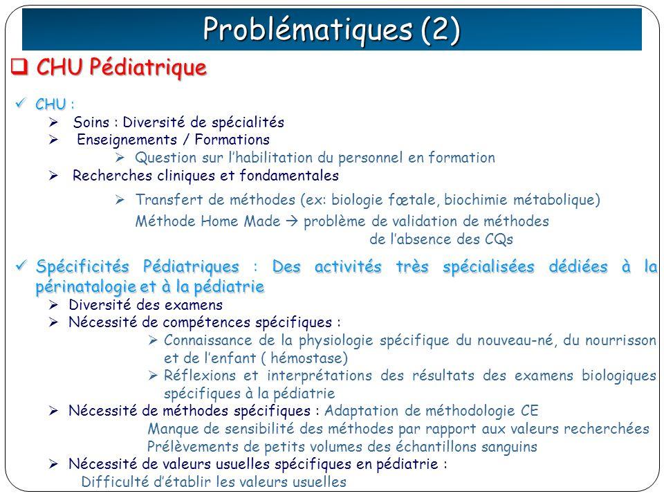 Problématiques (2) CHU Pédiatrique CHU Pédiatrique CHU CHU : Soins : Diversité de spécialités Enseignements / Formations Question sur lhabilitation du