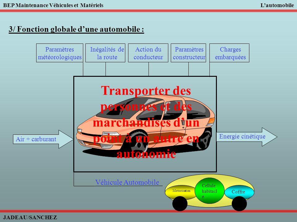 BEP Maintenance Véhicules et MatérielsLautomobile JADEAU/SANCHEZ 4/ Caractéristiques dun véhicule : ABC D D : longueur hors tout A : porte à faux AVB : empattementC : porte à faux AR