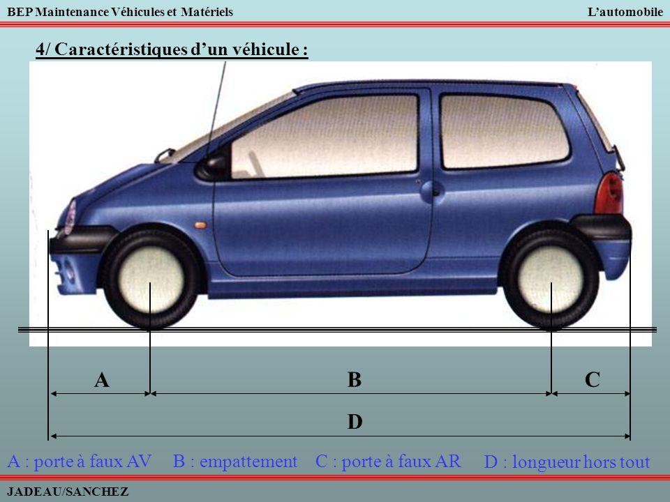 BEP Maintenance Véhicules et MatérielsLautomobile JADEAU/SANCHEZ E F G HI E : largeur hors toutF : hauteur hors toutG : garde au sol H : voie avantI : voie arrière