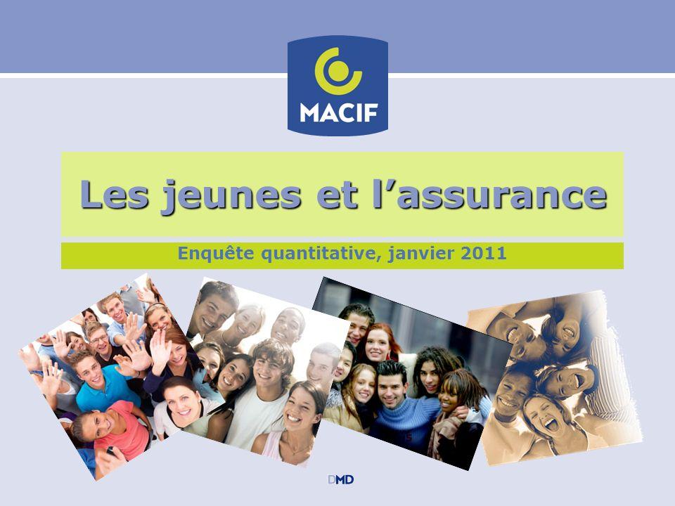 Enquête quantitative, janvier 2011 Les jeunes et lassurance