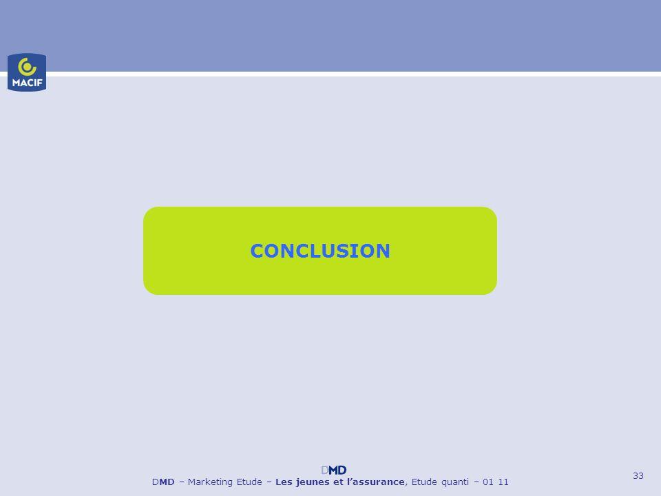 33 DMD – Marketing Etude – Les jeunes et lassurance, Etude quanti – 01 11 CONCLUSION