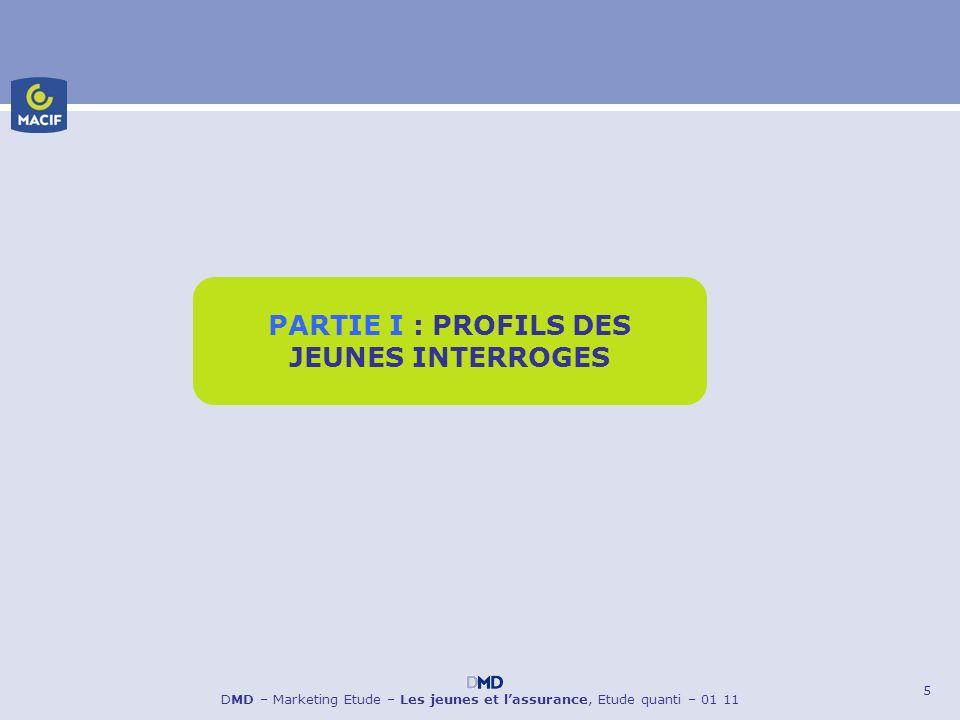 5 DMD – Marketing Etude – Les jeunes et lassurance, Etude quanti – 01 11 PARTIE I : PROFILS DES JEUNES INTERROGES