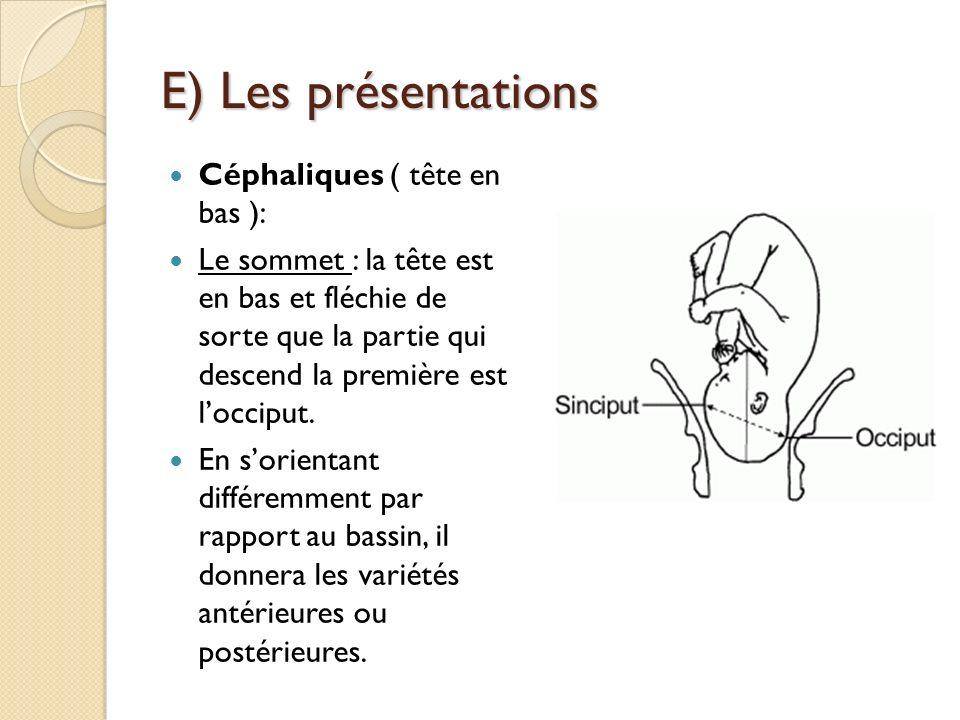 E) Les présentations Céphaliques ( tête en bas ): Le sommet : la tête est en bas et fléchie de sorte que la partie qui descend la première est locciput.