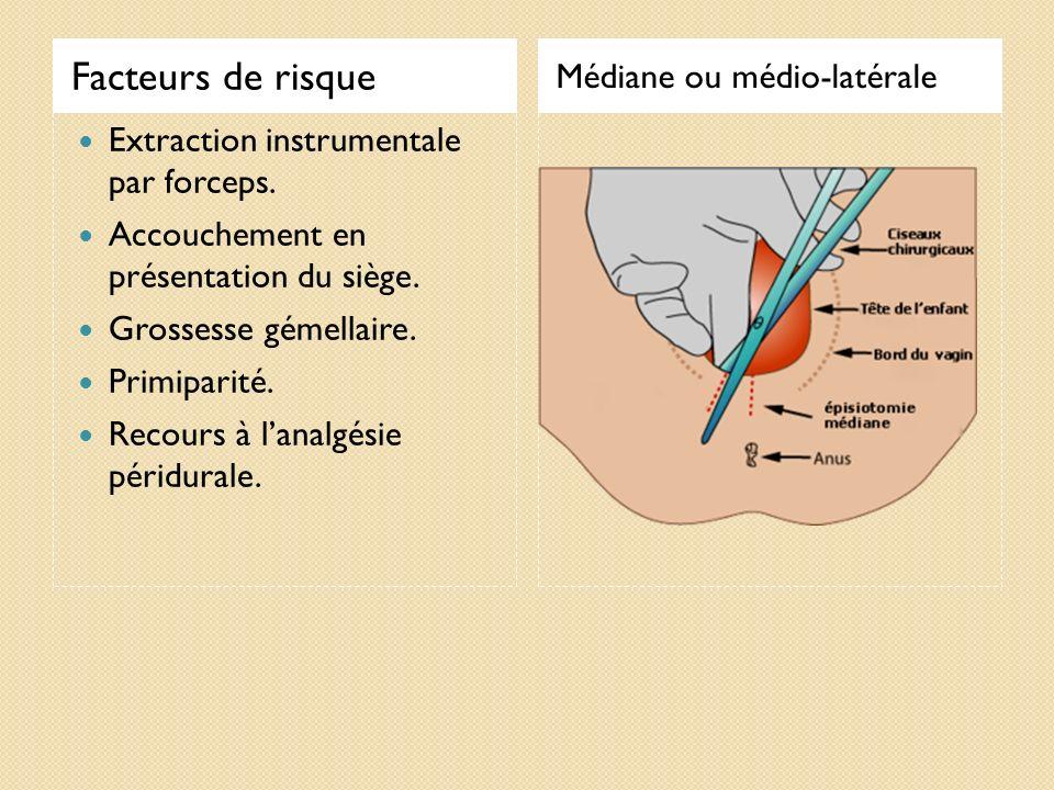 Facteurs de risque Médiane ou médio-latérale Extraction instrumentale par forceps.