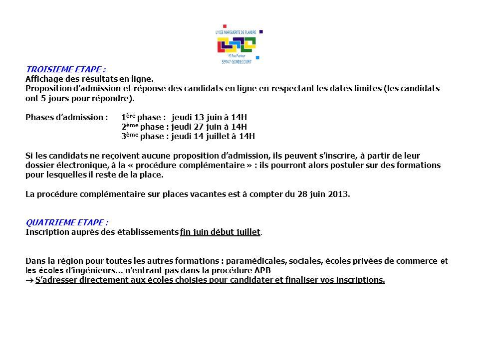 TROISIEME ETAPE : Affichage des résultats en ligne. Proposition dadmission et réponse des candidats en ligne en respectant les dates limites (les cand