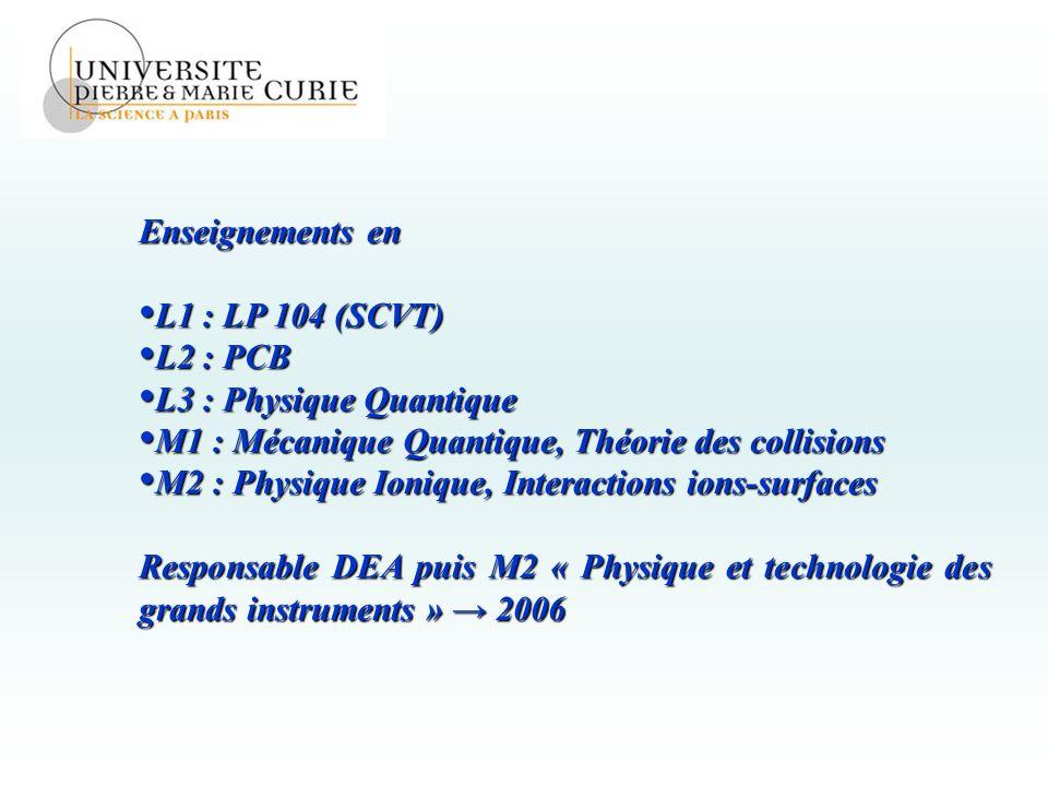 Enseignements en L1 : LP 104 (SCVT) L1 : LP 104 (SCVT) L2 : PCB L2 : PCB L3 : Physique Quantique L3 : Physique Quantique M1 : Mécanique Quantique, Thé