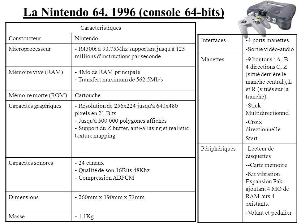 Seconde console de salon : La Super Nintendo, 1990 (console 16-bits) Caractéristiques ConstructeurNintendo Microprocesseur16 bits 65c816 à 3,58 MHZ Mé