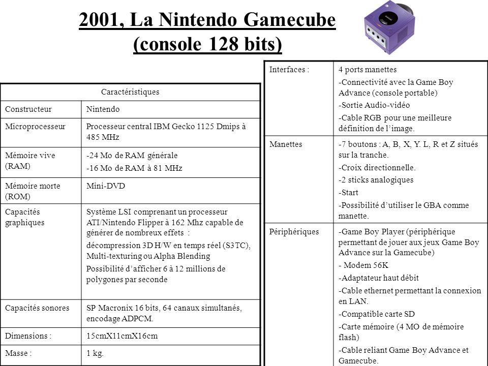 La Nintendo 64, 1996 (console 64-bits) Caractéristiques ConstructeurNintendo Microprocesseur- R4300i à 93.75Mhz supportant jusqu'à 125 millions d'inst