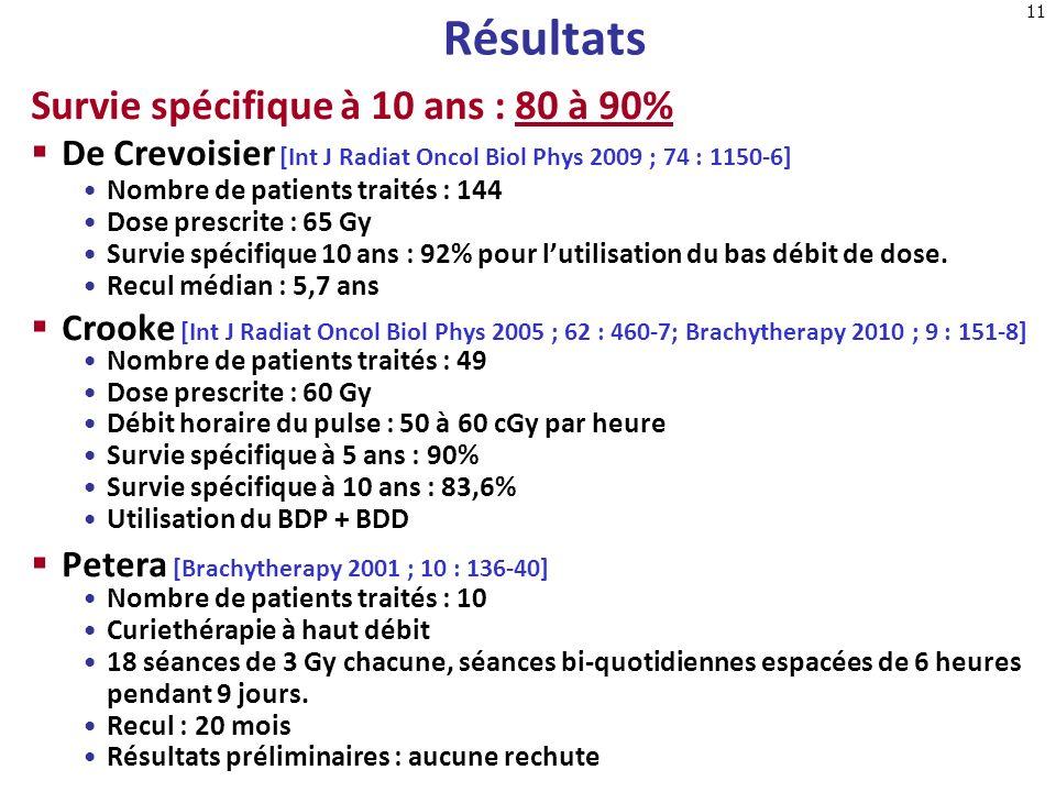 11 Résultats Survie spécifique à 10 ans : 80 à 90% De Crevoisier [Int J Radiat Oncol Biol Phys 2009 ; 74 : 1150-6] Nombre de patients traités : 144 Do