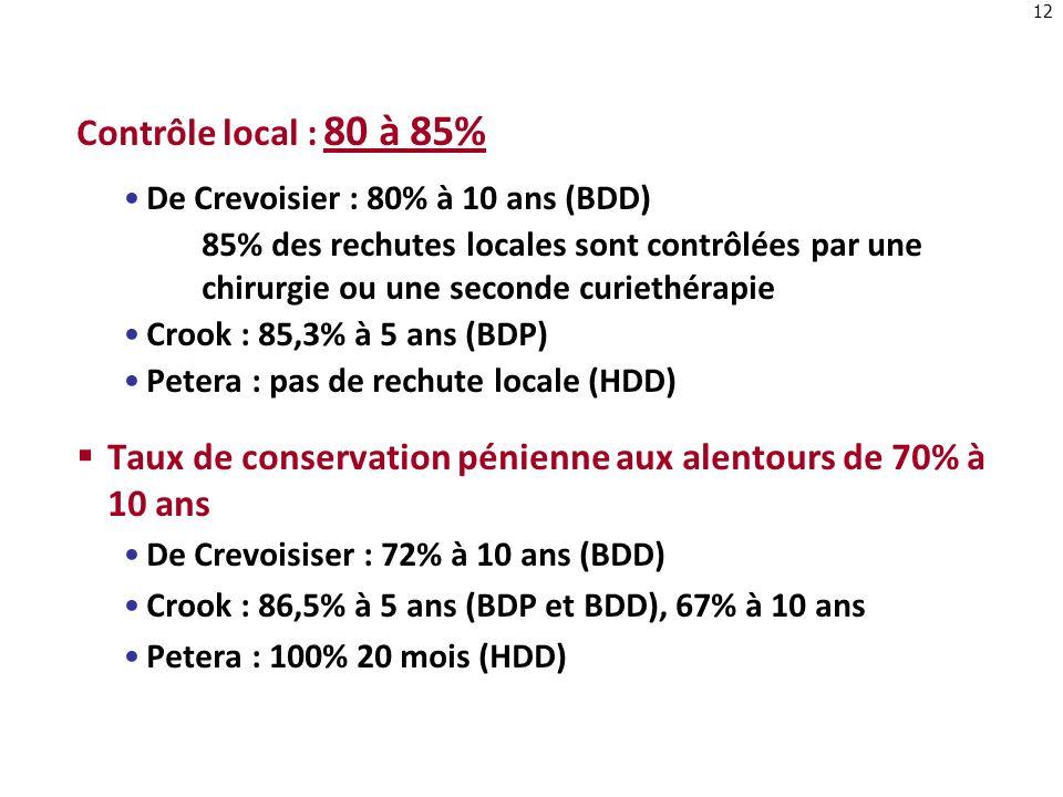 12 Contrôle local : 80 à 85% De Crevoisier : 80% à 10 ans (BDD) 85% des rechutes locales sont contrôlées par une chirurgie ou une seconde curiethérapi