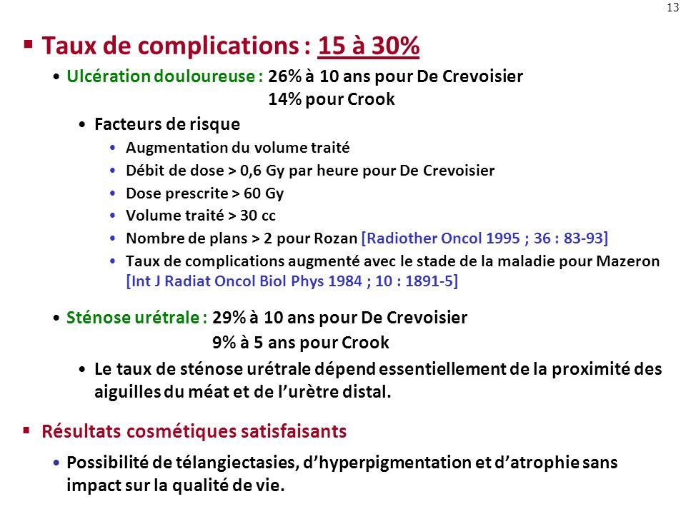 13 Taux de complications : 15 à 30% Ulcération douloureuse :26% à 10 ans pour De Crevoisier 14% pour Crook Facteurs de risque Augmentation du volume t