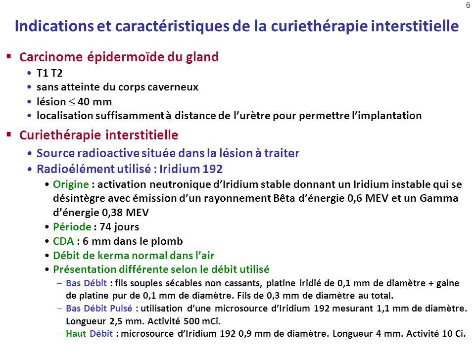 6 Indications et caractéristiques de la curiethérapie interstitielle Carcinome épidermoïde du gland T1 T2 sans atteinte du corps caverneux lésion 40 m