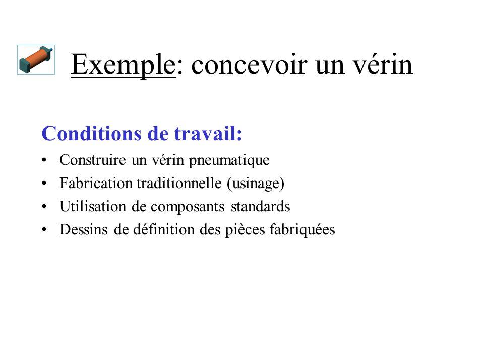 Exemple: concevoir un vérin Conditions de travail: Construire un vérin pneumatique Fabrication traditionnelle (usinage) Utilisation de composants stan