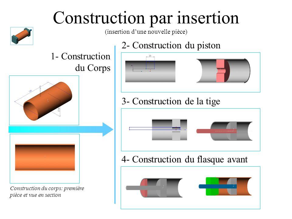 Construction par insertion (insertion dune nouvelle pièce) 1- Construction du Corps Construction du corps: première pièce et vue en section 2- Constru
