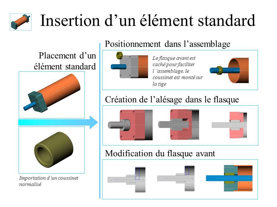 Insertion dun élément standard Placement dun élément standard Importation dun coussinet normalisé Positionnement dans lassemblage Le flasque avant est