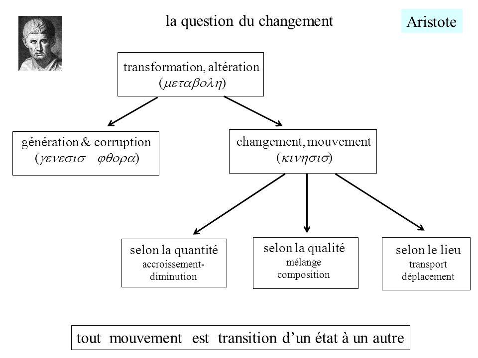 la question du changement transformation, altération ( ) génération & corruption ( ) changement, mouvement ( ) selon la quantité accroissement- diminu