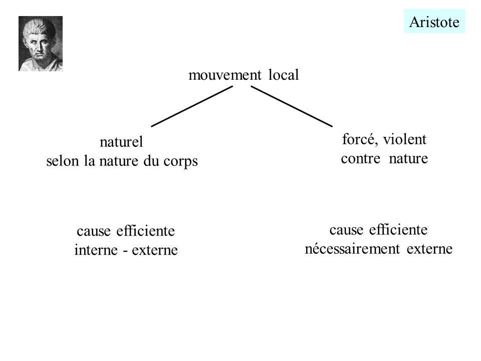 mouvement local naturel selon la nature du corps forcé, violent contre nature cause efficiente interne - externe cause efficiente nécessairement exter