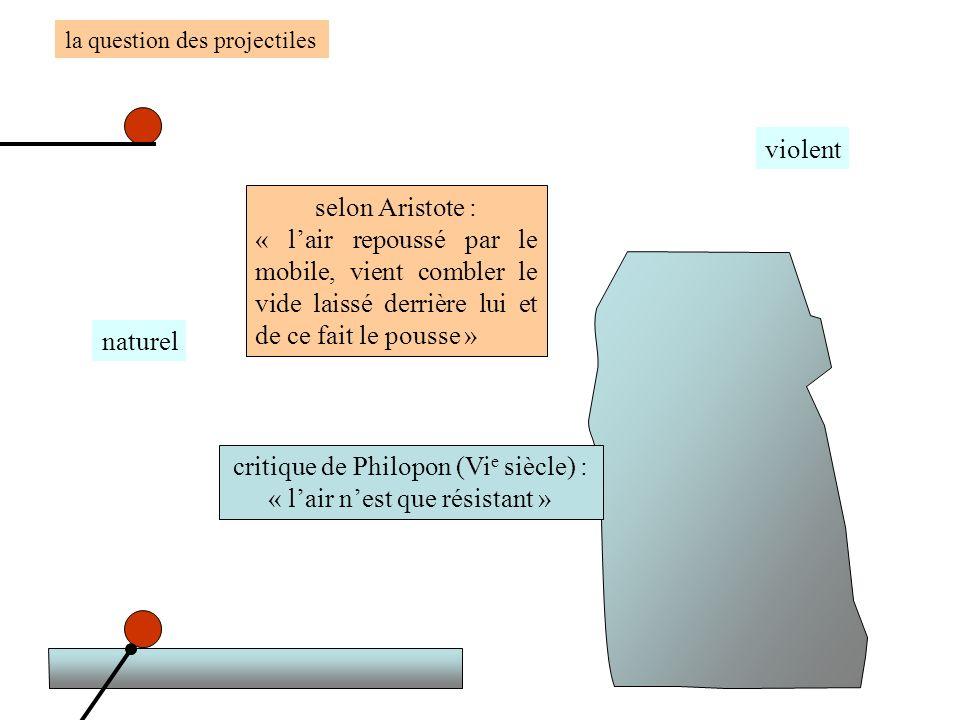 la question des projectiles naturel violent selon Aristote : « lair repoussé par le mobile, vient combler le vide laissé derrière lui et de ce fait le