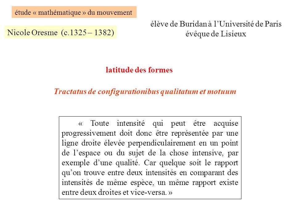 étude « mathématique » du mouvement Nicole Oresme (c.1325 – 1382) élève de Buridan à lUniversité de Paris évêque de Lisieux latitude des formes Tracta