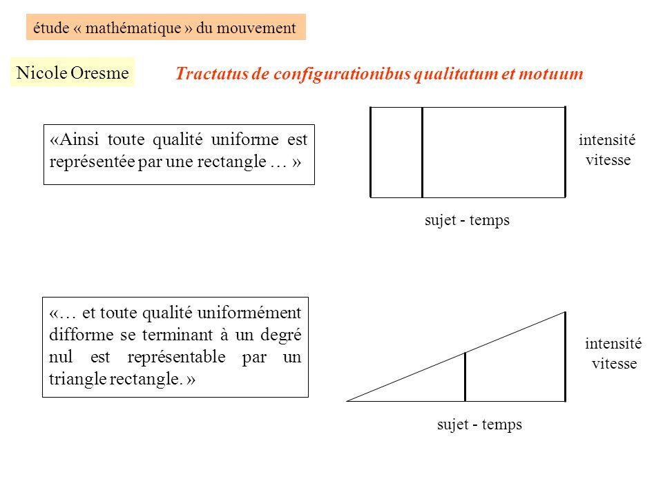 étude « mathématique » du mouvement Nicole Oresme Tractatus de configurationibus qualitatum et motuum «Ainsi toute qualité uniforme est représentée pa