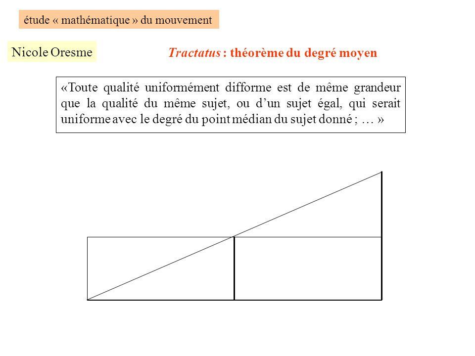 étude « mathématique » du mouvement Nicole Oresme Tractatus : théorème du degré moyen «Toute qualité uniformément difforme est de même grandeur que la