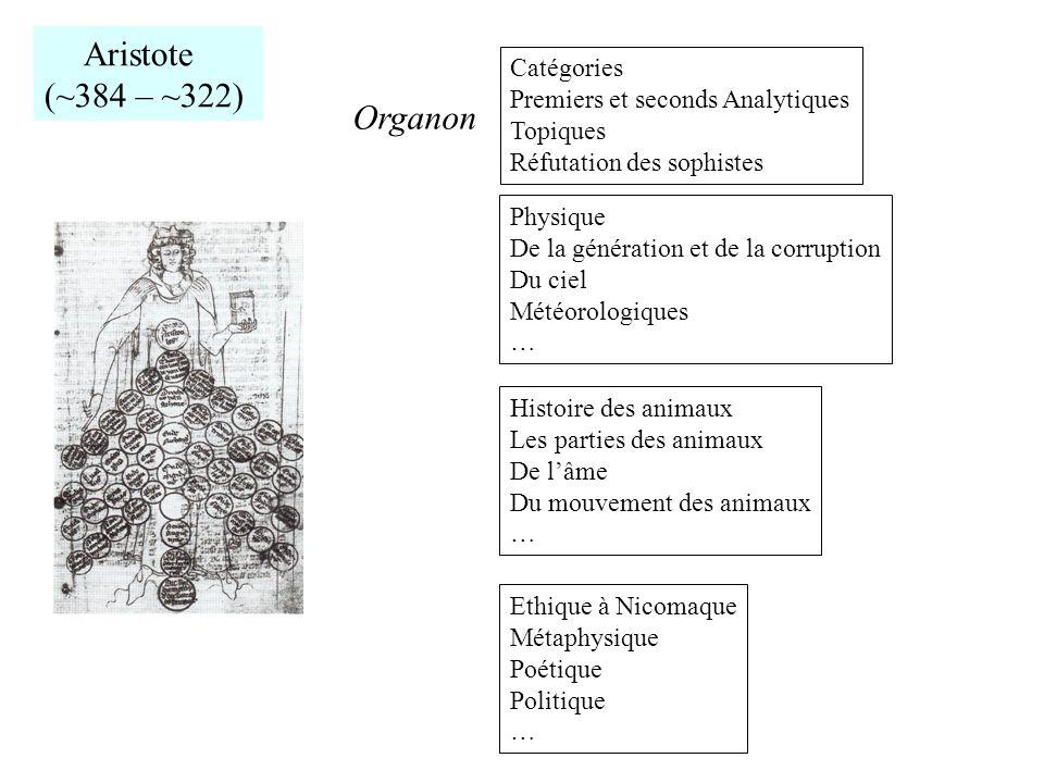 Aristote (~384 – ~322) Organon Catégories Premiers et seconds Analytiques Topiques Réfutation des sophistes Physique De la génération et de la corrupt
