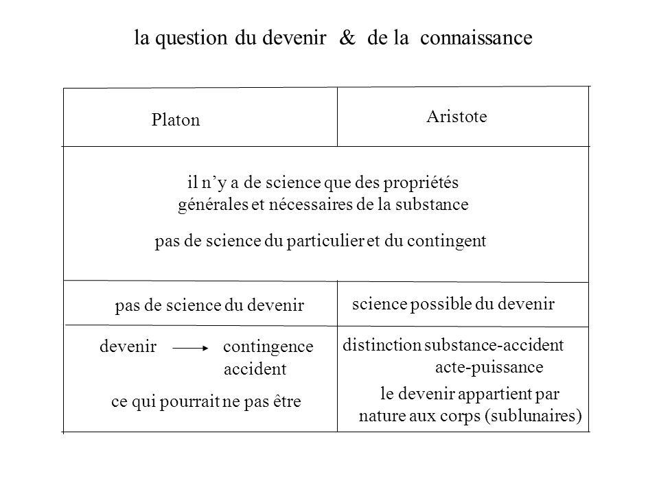 la question du devenir & de la connaissance devenir science possible du devenir Platon Aristote il ny a de science que des propriétés générales et néc
