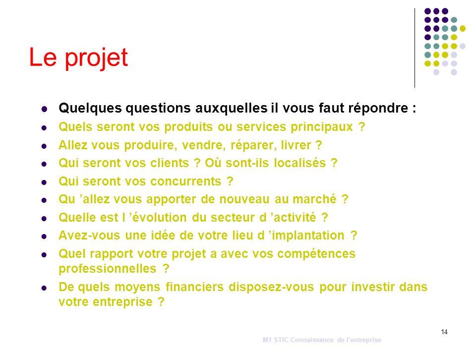 14 Le projet Quelques questions auxquelles il vous faut répondre : Quels seront vos produits ou services principaux ? Allez vous produire, vendre, rép