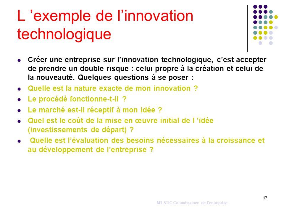 17 L exemple de linnovation technologique Créer une entreprise sur linnovation technologique, cest accepter de prendre un double risque : celui propre