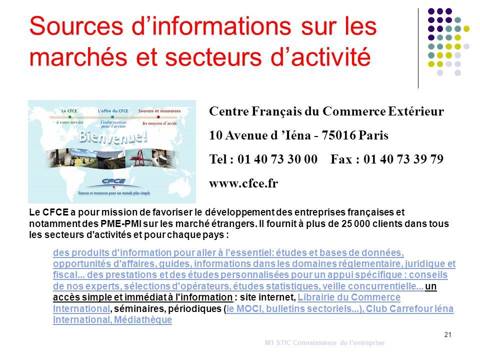 21 Sources dinformations sur les marchés et secteurs dactivité Le CFCE a pour mission de favoriser le développement des entreprises françaises et nota
