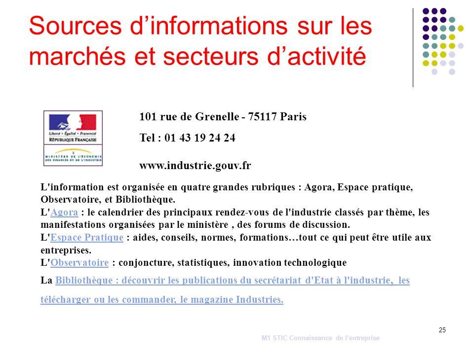 25 L'information est organisée en quatre grandes rubriques : Agora, Espace pratique, Observatoire, et Bibliothèque. L'Agora : le calendrier des princi