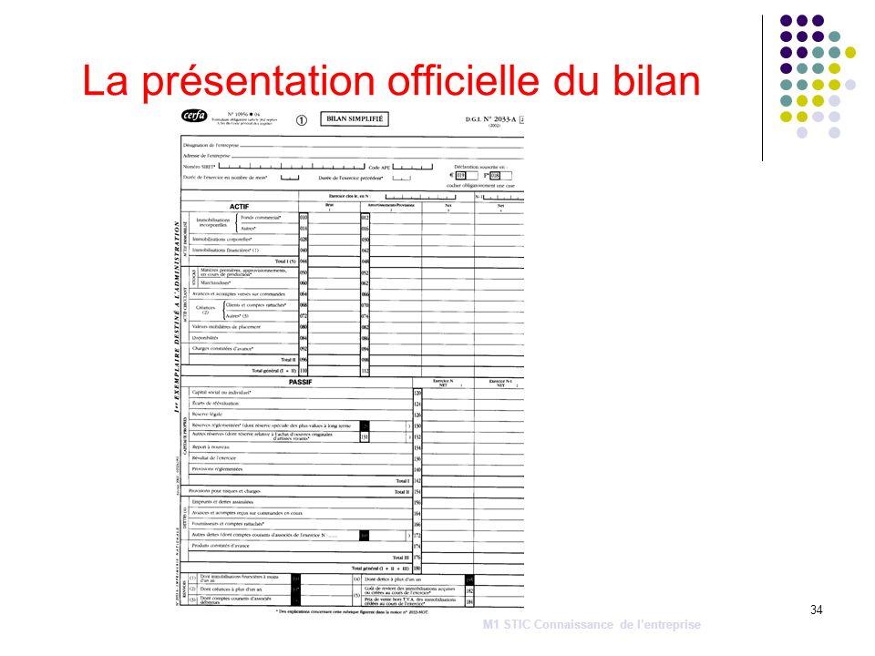 34 La présentation officielle du bilan M1 STIC Connaissance de lentreprise
