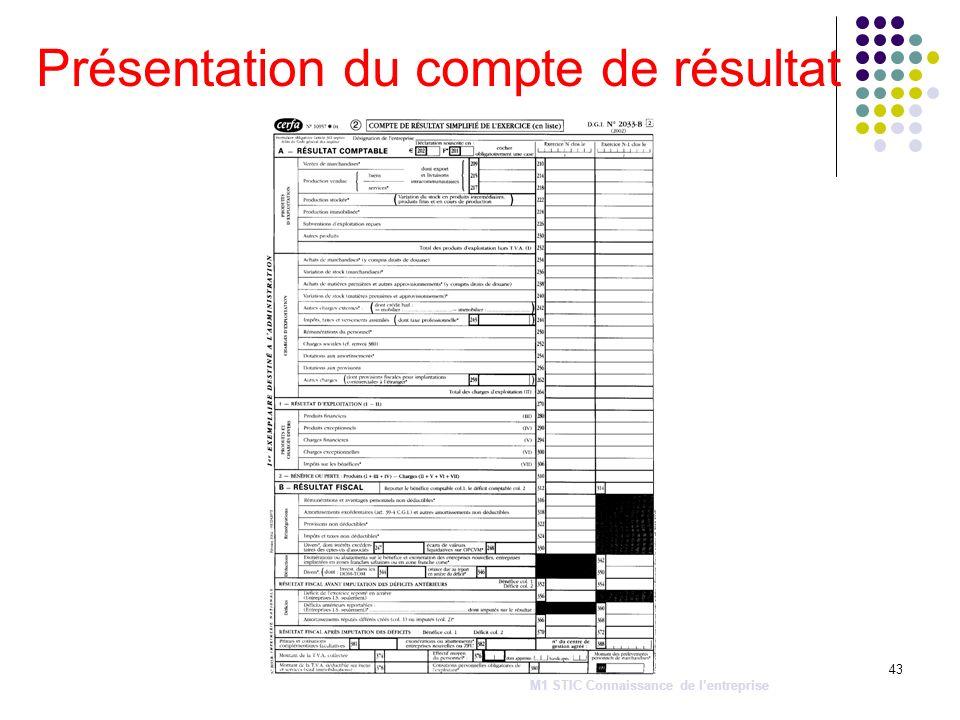 43 Présentation du compte de résultat M1 STIC Connaissance de lentreprise