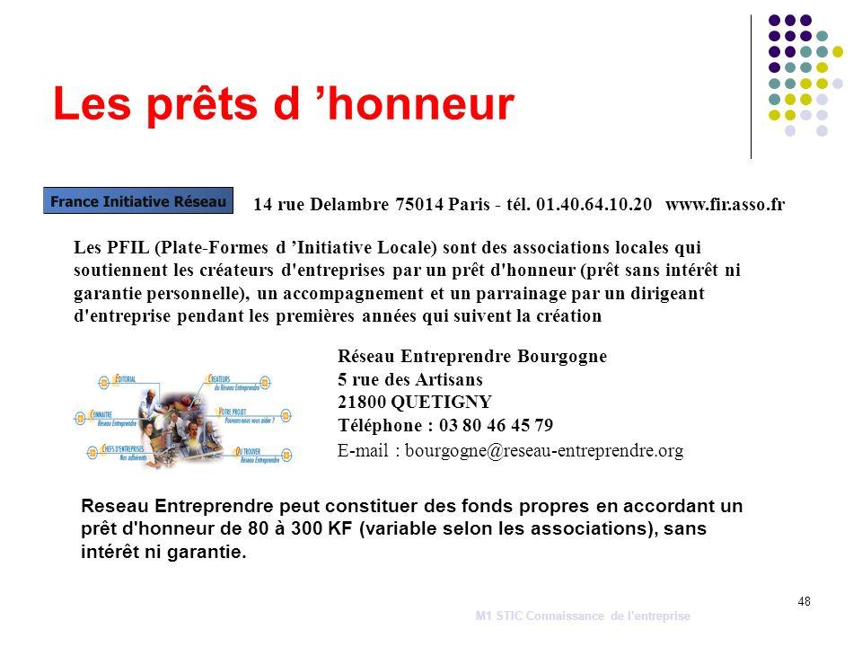 48 Les prêts d honneur 14 rue Delambre 75014 Paris - tél. 01.40.64.10.20 www.fir.asso.fr Les PFIL (Plate-Formes d Initiative Locale) sont des associat